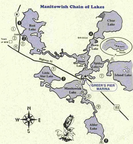 Manitowish Chain of Lakes